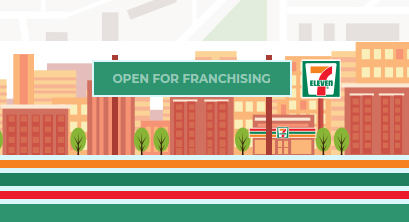 What We Learned About the 7-Eleven 300K Franchise
